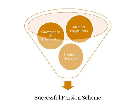 group pension scheme