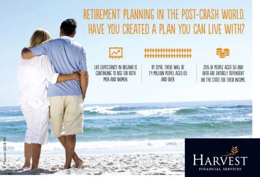 retirement planning in post crash world harvest financial