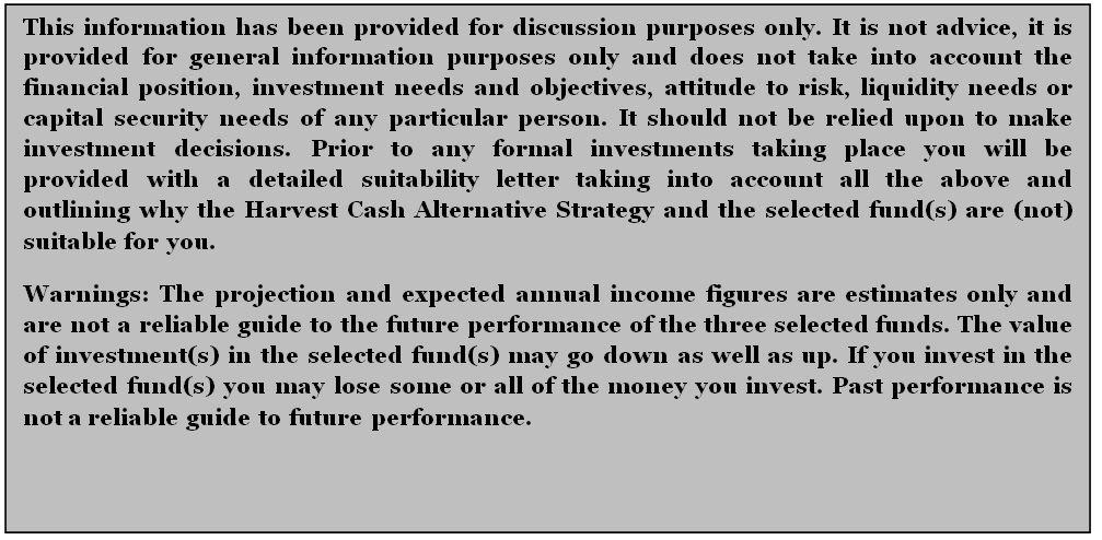 Solution to Low Cash Deposit Rates