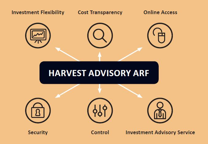 Advisory ARF