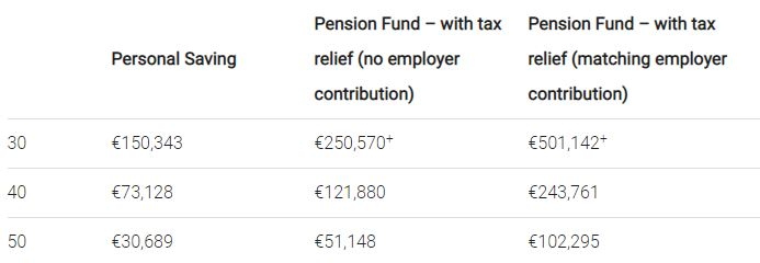 Women need to know their pension position