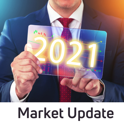 Markets 2021
