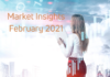 financial markets 2021